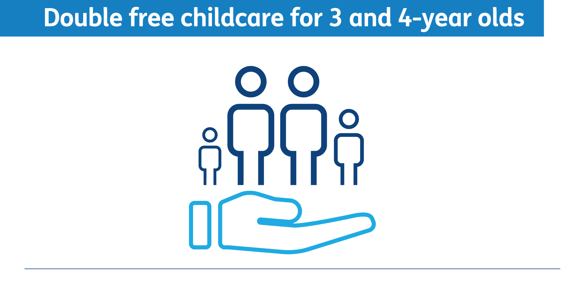 Double free childcare for 3 and 4 year olds